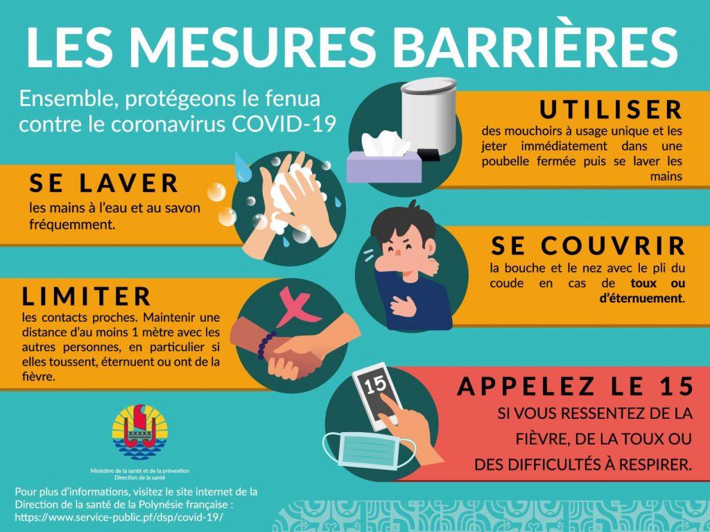 mesures barrières