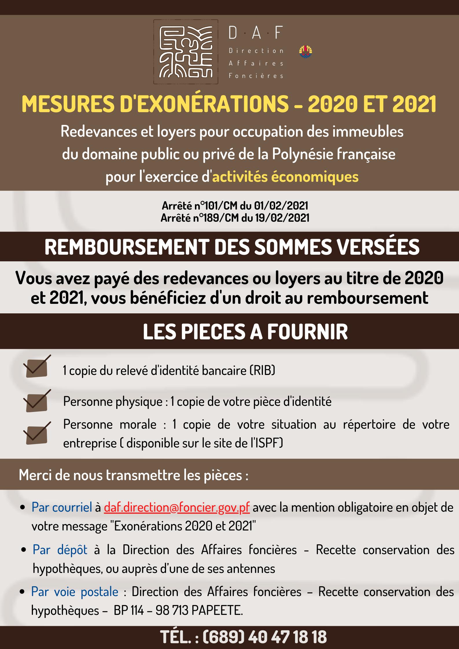 MESURES D'EXONÉRATIONS - 2020 ET 2021