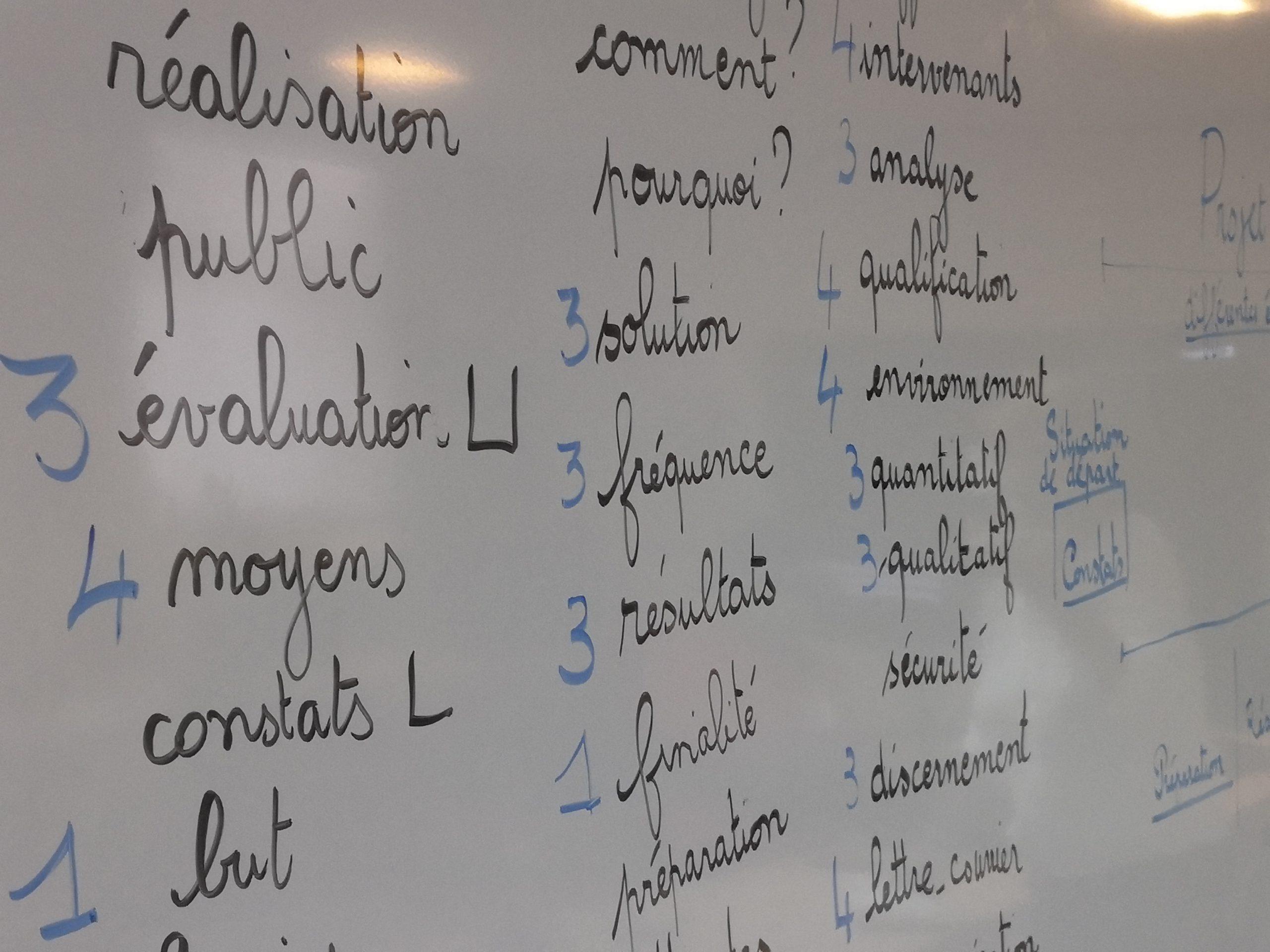 Brainstorming sur ce qu'implique la notion de méthodologie de projet