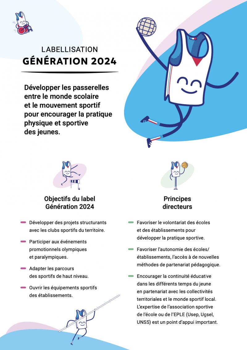 Brochure Génération 2024