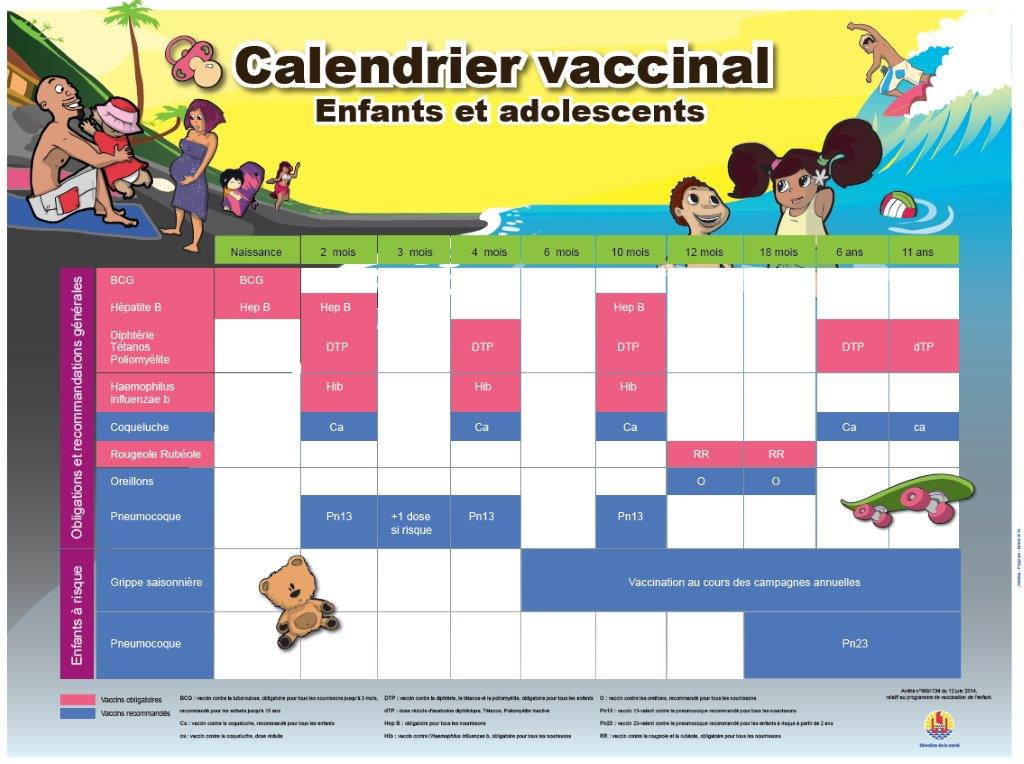 Vaccins Calendrier.Vaccination Dsp