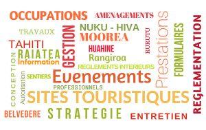 Nuage de mots Gestion des Site Touristique